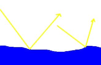 buy Geodynamics: